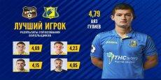 Azərbaycanlı futbolçu Rusiyada ən yaxşı seçildi