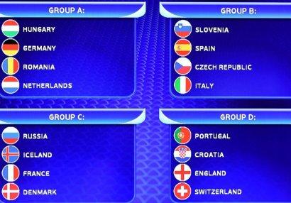 Avropa çempionatının final mərhələsinin püşkü atıldı